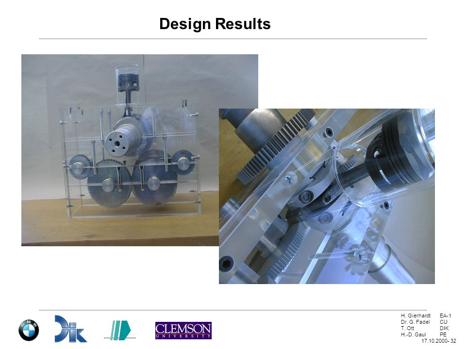 H. GierhardtEA-1 Dr. G. FadelCU T. OttDIK H.-D. GaulPE 17.10.2000- 32 Design Results