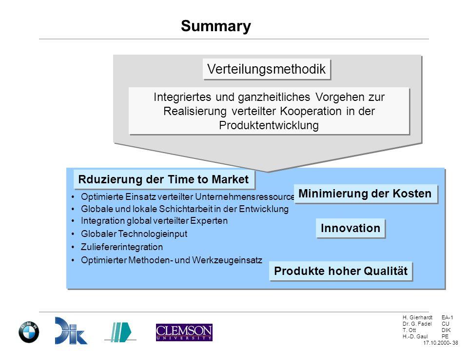 H. GierhardtEA-1 Dr. G. FadelCU T. OttDIK H.-D. GaulPE 17.10.2000- 38 Summary Optimierte Einsatz verteilter Unternehmensressourcen Globale und lokale