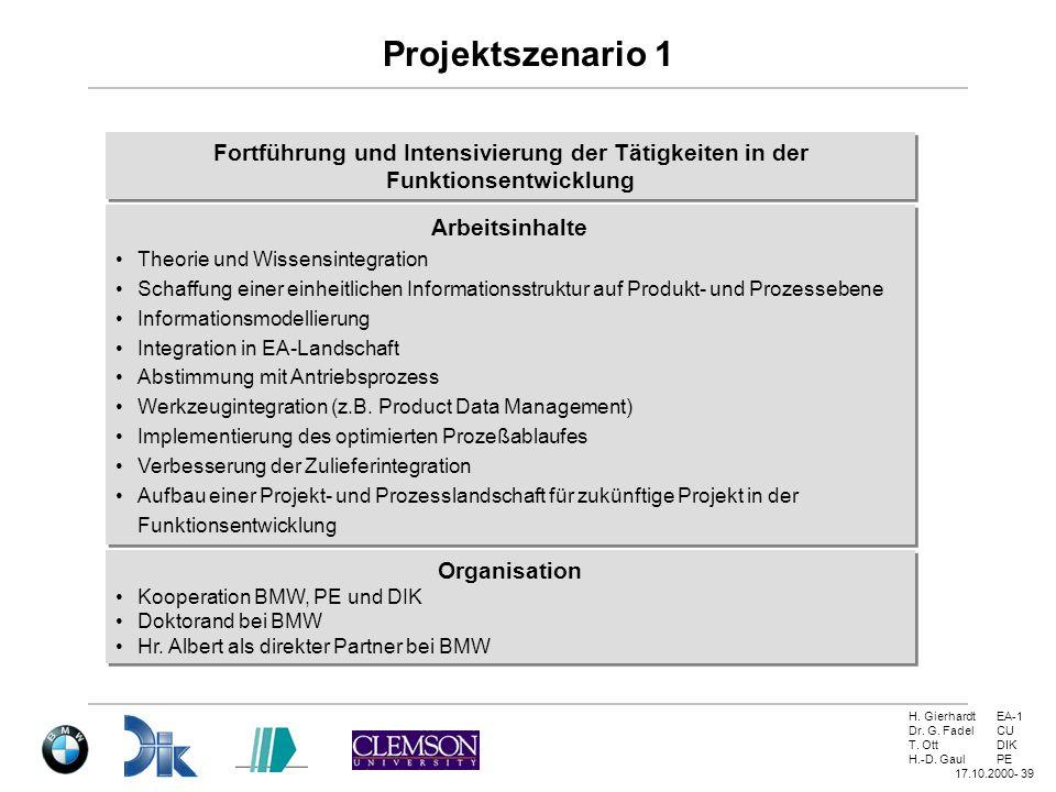 H. GierhardtEA-1 Dr. G. FadelCU T. OttDIK H.-D. GaulPE 17.10.2000- 39 Projektszenario 1 Fortführung und Intensivierung der Tätigkeiten in der Funktion