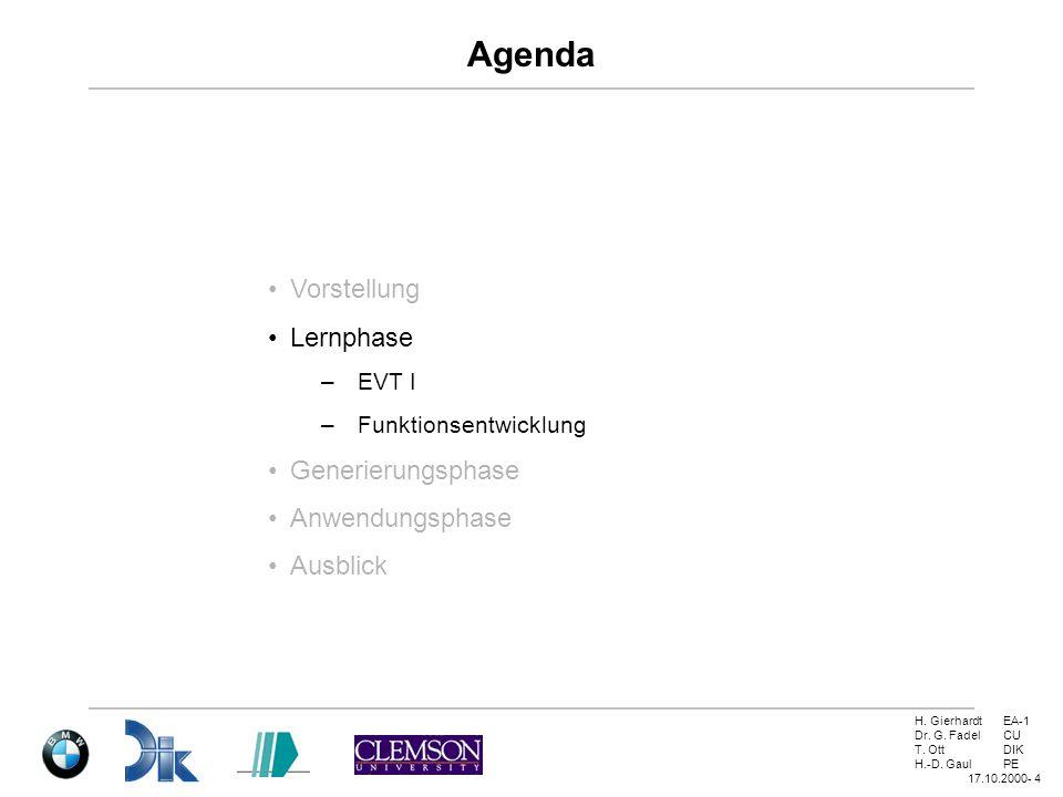 H. GierhardtEA-1 Dr. G. FadelCU T. OttDIK H.-D. GaulPE 17.10.2000- 4 Agenda Vorstellung Lernphase –EVT I –Funktionsentwicklung Generierungsphase Anwen
