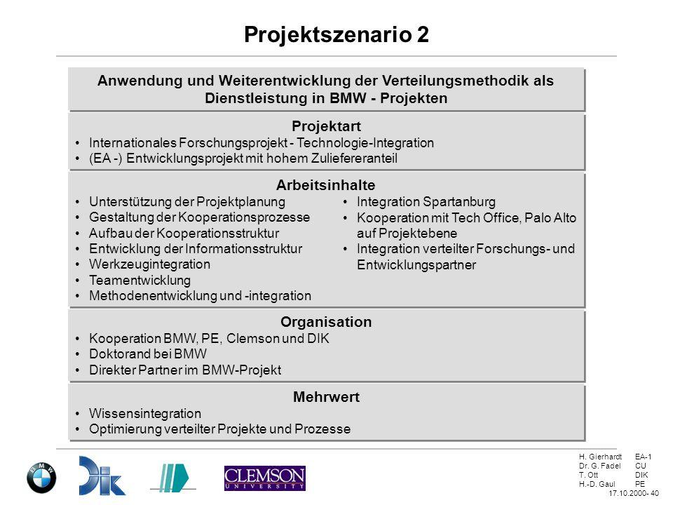 H. GierhardtEA-1 Dr. G. FadelCU T. OttDIK H.-D. GaulPE 17.10.2000- 40 Projektszenario 2 Anwendung und Weiterentwicklung der Verteilungsmethodik als Di