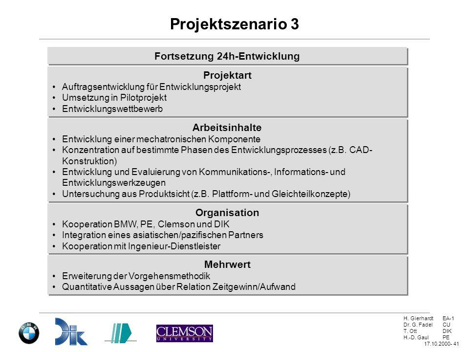 H. GierhardtEA-1 Dr. G. FadelCU T. OttDIK H.-D. GaulPE 17.10.2000- 41 Projektszenario 3 Fortsetzung 24h-Entwicklung Projektart Auftragsentwicklung für