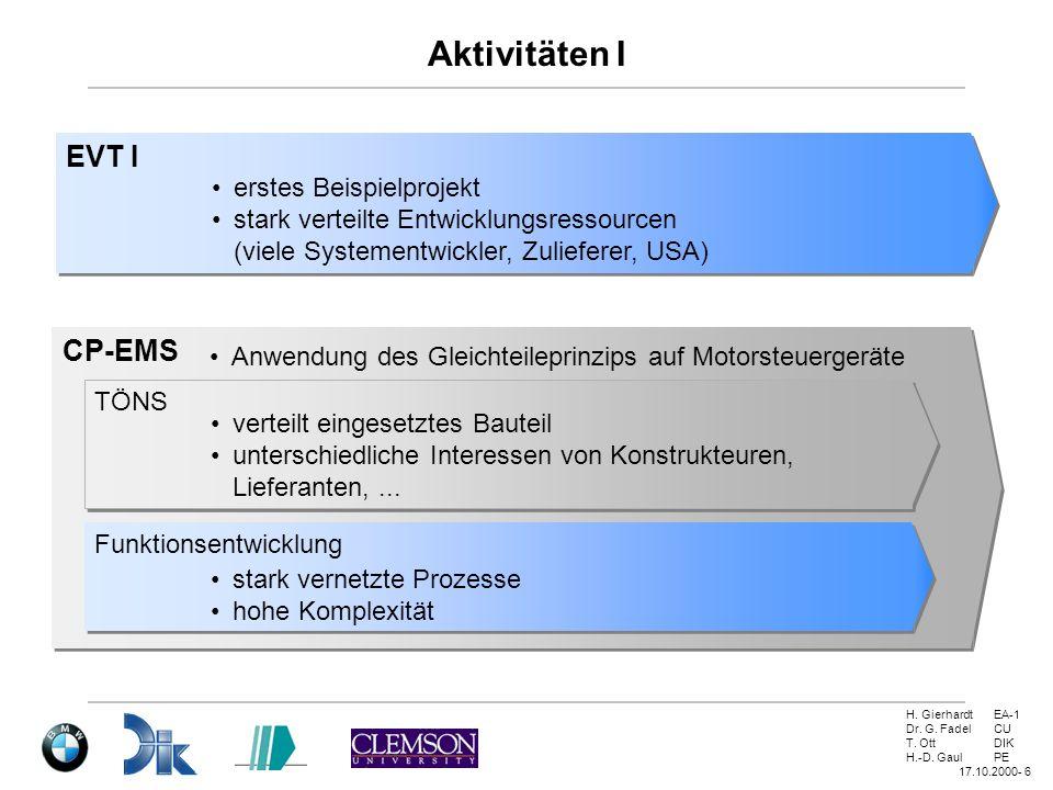 H. GierhardtEA-1 Dr. G. FadelCU T. OttDIK H.-D. GaulPE 17.10.2000- 6 Aktivitäten I EVT I erstes Beispielprojekt stark verteilte Entwicklungsressourcen