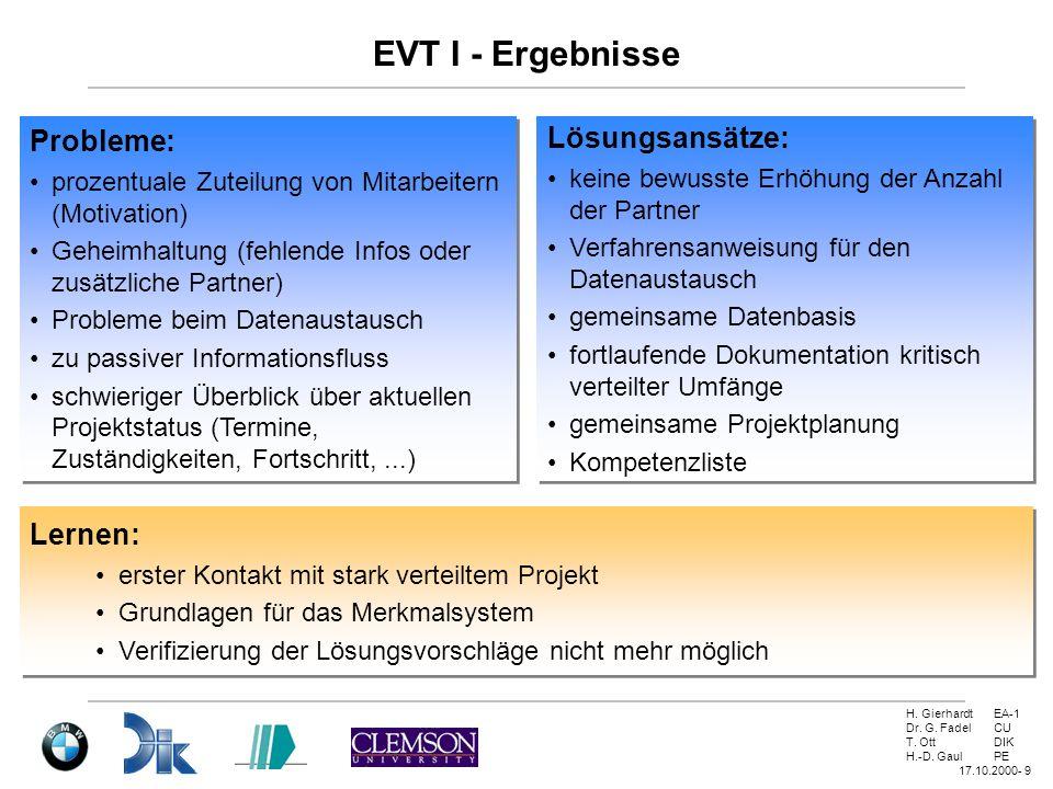 H. GierhardtEA-1 Dr. G. FadelCU T. OttDIK H.-D. GaulPE 17.10.2000- 9 EVT I - Ergebnisse Lösungsansätze: keine bewusste Erhöhung der Anzahl der Partner
