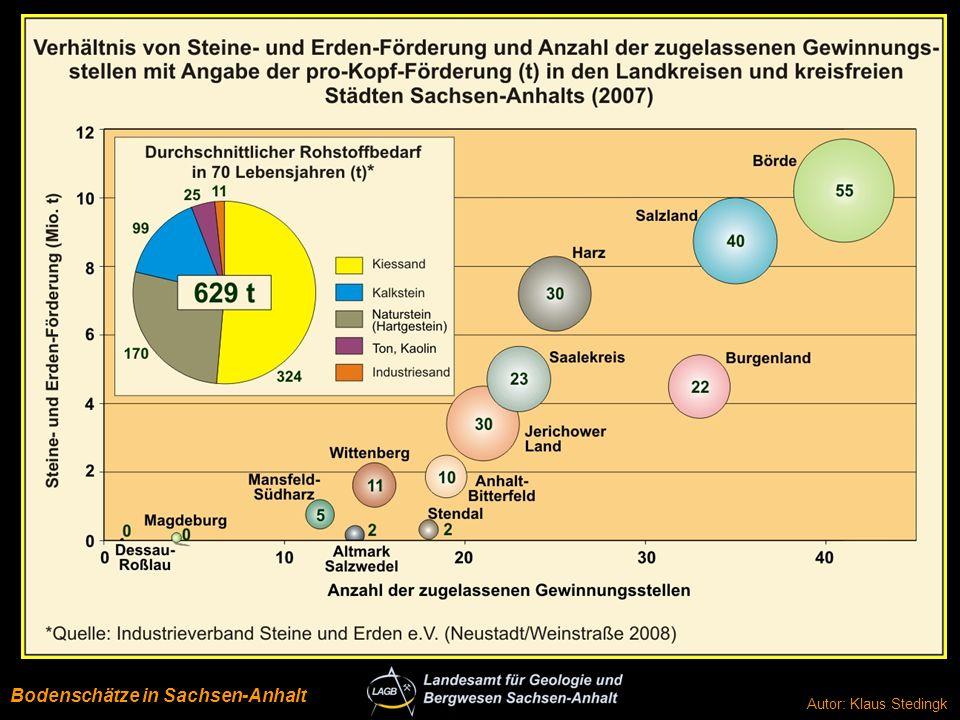 Rohkies- karte Elbe Autor: Klaus Stedingk Bodenschätze in Sachsen-Anhalt