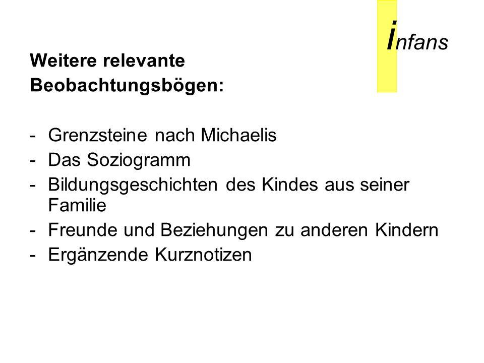 Weitere relevante Beobachtungsbögen: -Grenzsteine nach Michaelis -Das Soziogramm -Bildungsgeschichten des Kindes aus seiner Familie -Freunde und Bezie