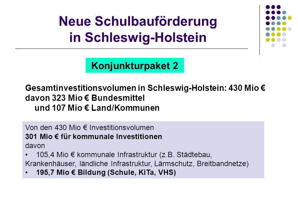 Neue Schulbauförderung in Schleswig-Holstein Konjunkturpaket 2 Gesamtinvestitionsvolumen in Schleswig-Holstein: 430 Mio davon 323 Mio Bundesmittel und