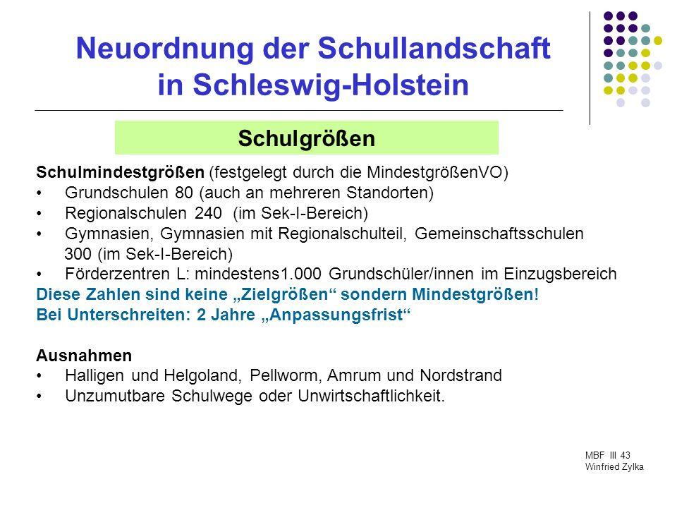 Neuordnung der Schullandschaft in Schleswig-Holstein MBF III 43 Winfried Zylka Schulgrößen Schulmindestgrößen (festgelegt durch die MindestgrößenVO) G