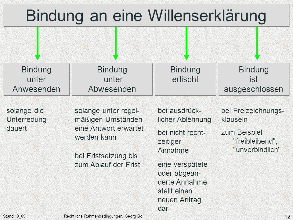 Stand 10_09Rechtliche Rahmenbedingungen/ Georg Boll 12 bei Freizeichnungs- klauseln zum Beispiel