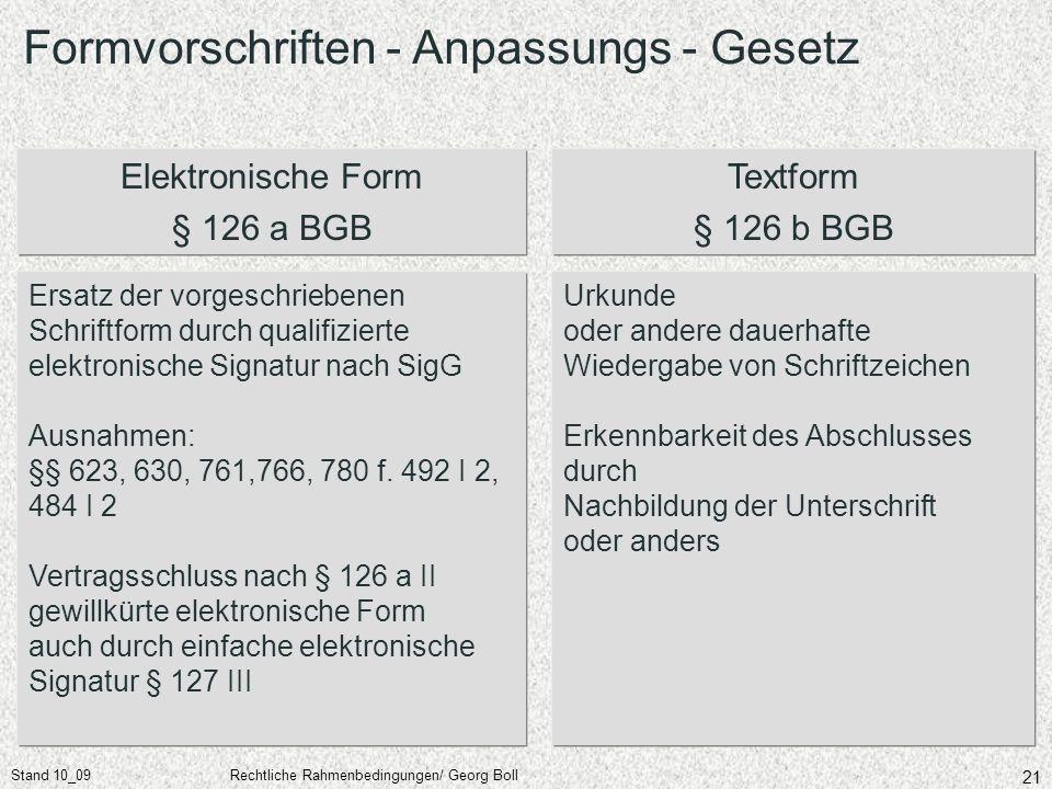 Stand 10_09Rechtliche Rahmenbedingungen/ Georg Boll 21 Formvorschriften - Anpassungs - Gesetz Elektronische Form § 126 a BGB Textform § 126 b BGB Ersa