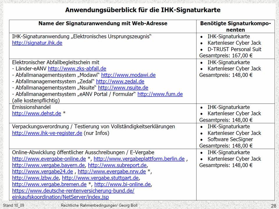 Stand 10_09Rechtliche Rahmenbedingungen/ Georg Boll 28