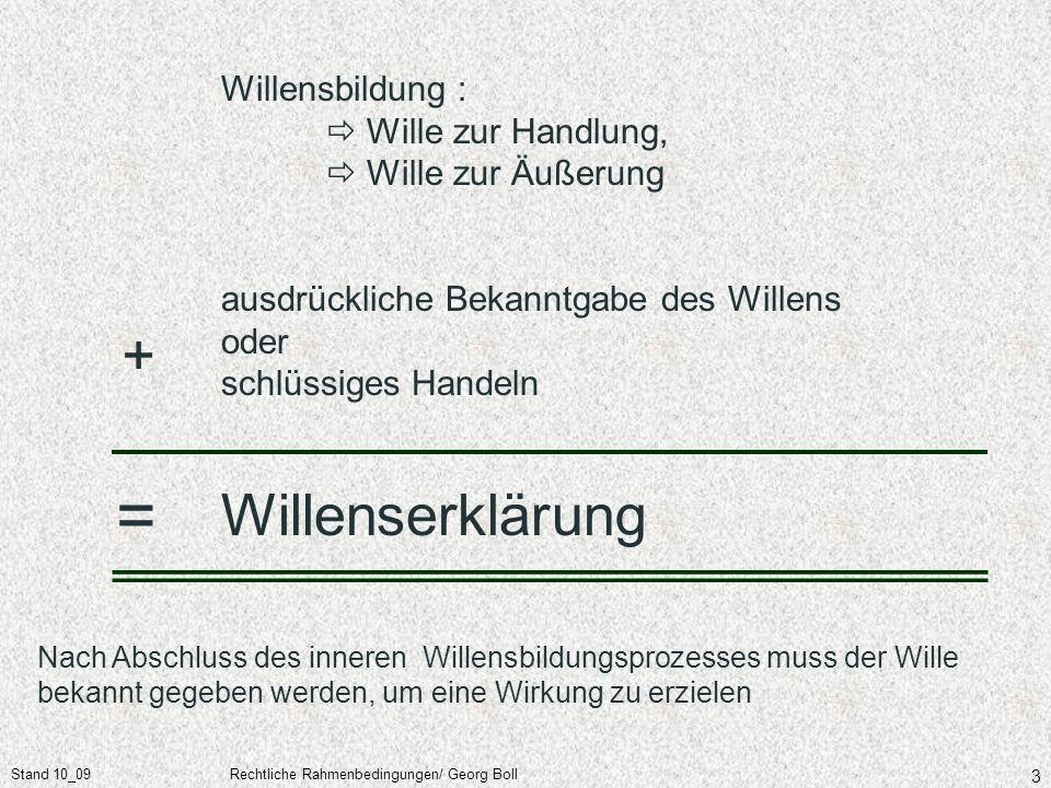 Stand 10_09Rechtliche Rahmenbedingungen/ Georg Boll 3 Willensbildung : Wille zur Handlung, Wille zur Äußerung + ausdrückliche Bekanntgabe des Willens
