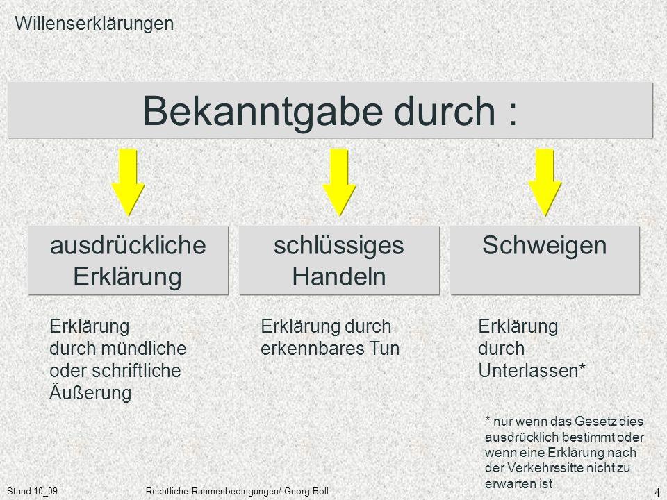 Abfallnachweisverfahren www.zks-abfall.de Emissionshandel www.dehst.de IHK-Signaturanwendung Elektronisches Ursprungszeugnis (http://signatur.ihk.de) E-Vergabe www.evergabe-online.de, www.ava-online.de, www.evergabe-nrw.de Elektronisch signierte Rechnung mit Berechtigung zum Vorsteuerabzug gem.