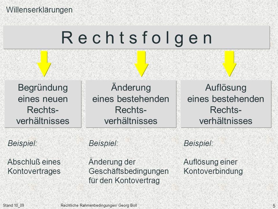 Stand 10_09Rechtliche Rahmenbedingungen/ Georg Boll 5 Beispiel: Abschluß eines Kontovertrages Begründung eines neuen Rechts- verhältnisses Änderung ei