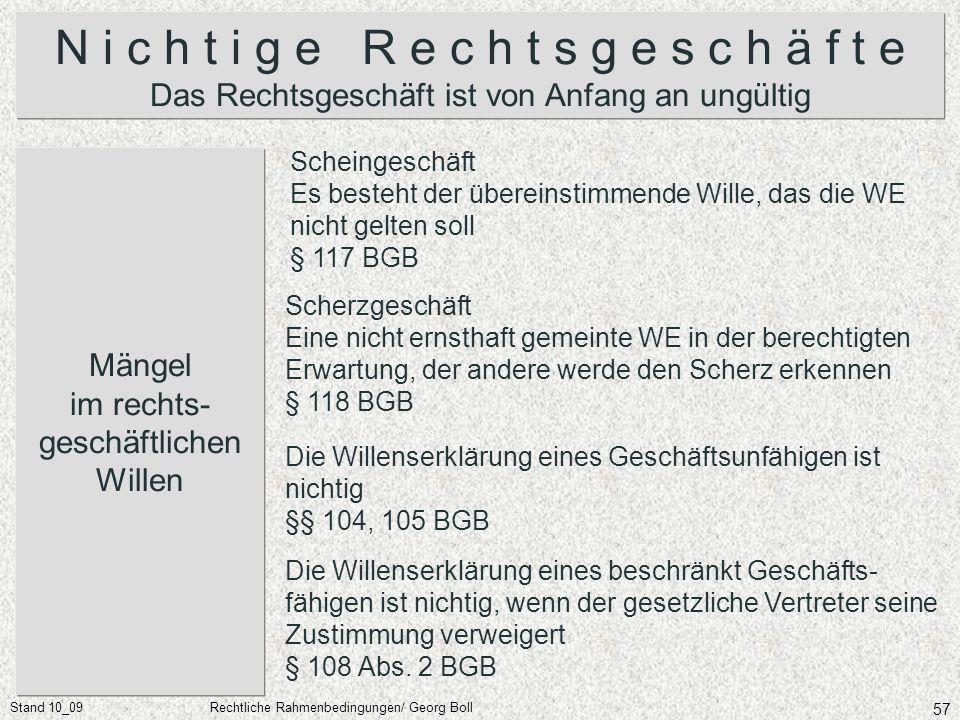Stand 10_09Rechtliche Rahmenbedingungen/ Georg Boll 57 N i c h t i g e R e c h t s g e s c h ä f t e Das Rechtsgeschäft ist von Anfang an ungültig Män