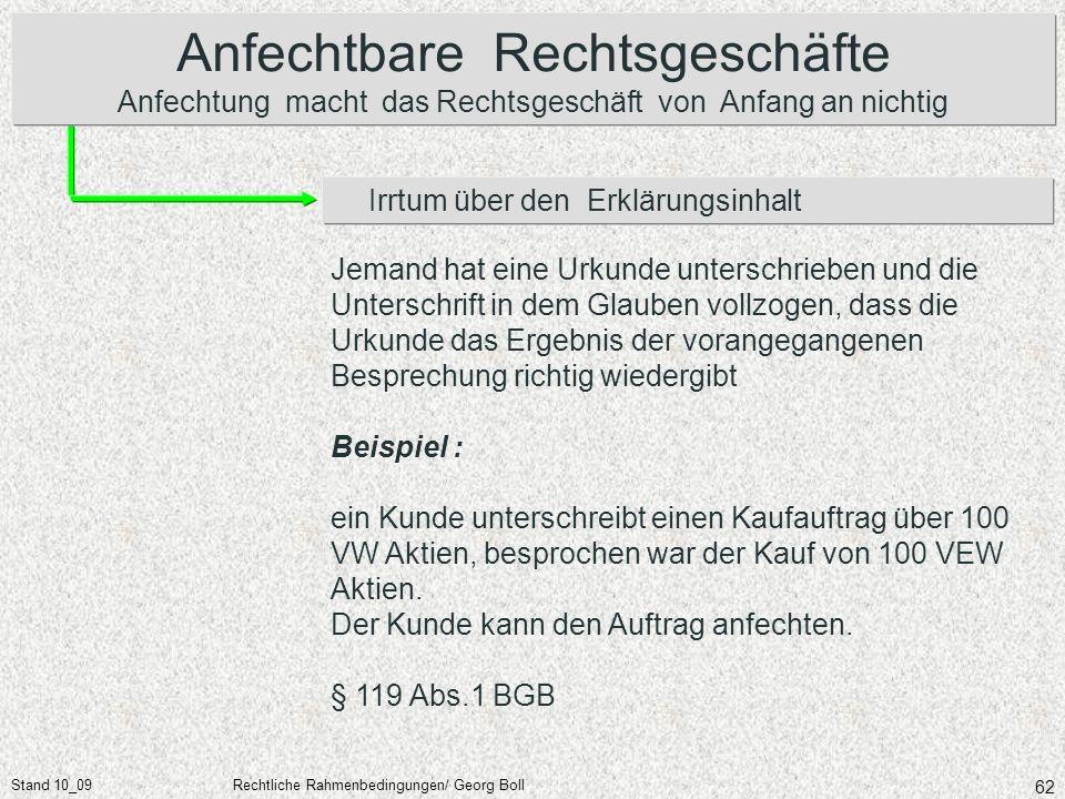 Stand 10_09Rechtliche Rahmenbedingungen/ Georg Boll 62 Irrtum über den Erklärungsinhalt Anfechtbare Rechtsgeschäfte Anfechtung macht das Rechtsgeschäf