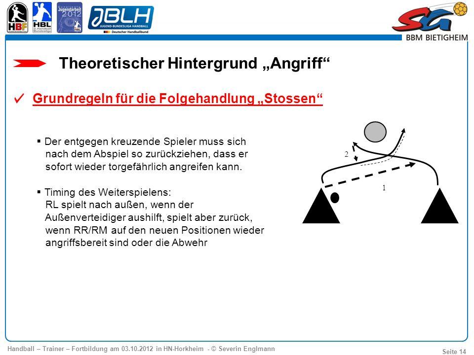 Handball – Trainer – Fortbildung am 03.10.2012 in HN-Horkheim - © Severin Englmann Seite 14 1 2 Theoretischer Hintergrund Angriff Grundregeln für die