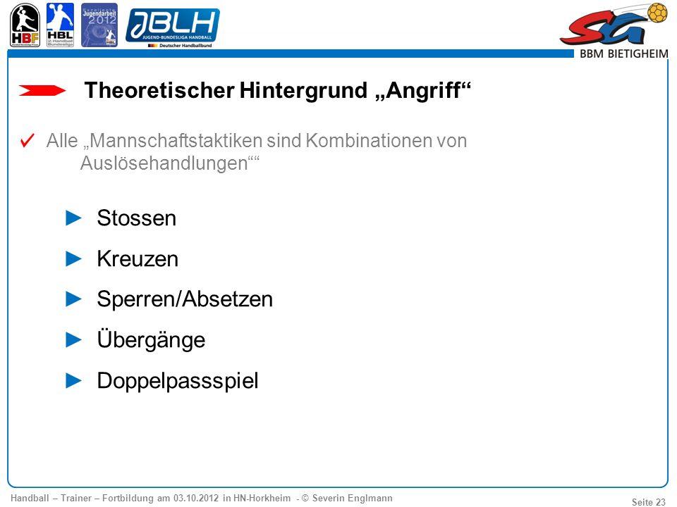 Handball – Trainer – Fortbildung am 03.10.2012 in HN-Horkheim - © Severin Englmann Seite 23 Theoretischer Hintergrund Angriff Alle Mannschaftstaktiken