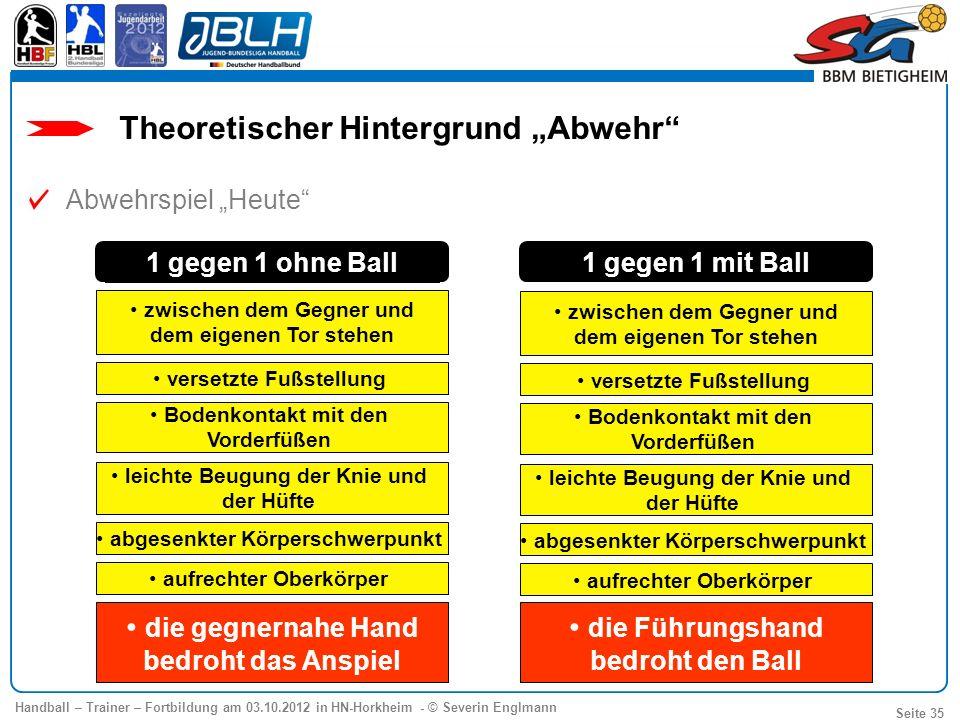 Handball – Trainer – Fortbildung am 03.10.2012 in HN-Horkheim - © Severin Englmann Seite 35 Abwehrspiel Heute Theoretischer Hintergrund Abwehr 1 gegen