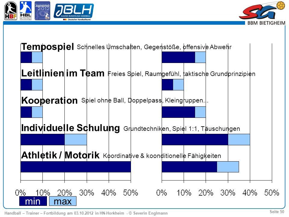 Handball – Trainer – Fortbildung am 03.10.2012 in HN-Horkheim - © Severin Englmann Seite 50 Tempospiel maxmin Koordinative & koonditionelle Fähigkeite