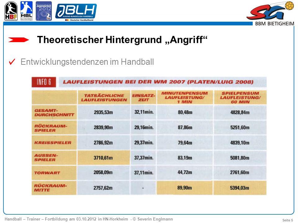 Handball – Trainer – Fortbildung am 03.10.2012 in HN-Horkheim - © Severin Englmann Seite 6 Theoretischer Hintergrund Angriff Entwicklungstendenzen im Handball