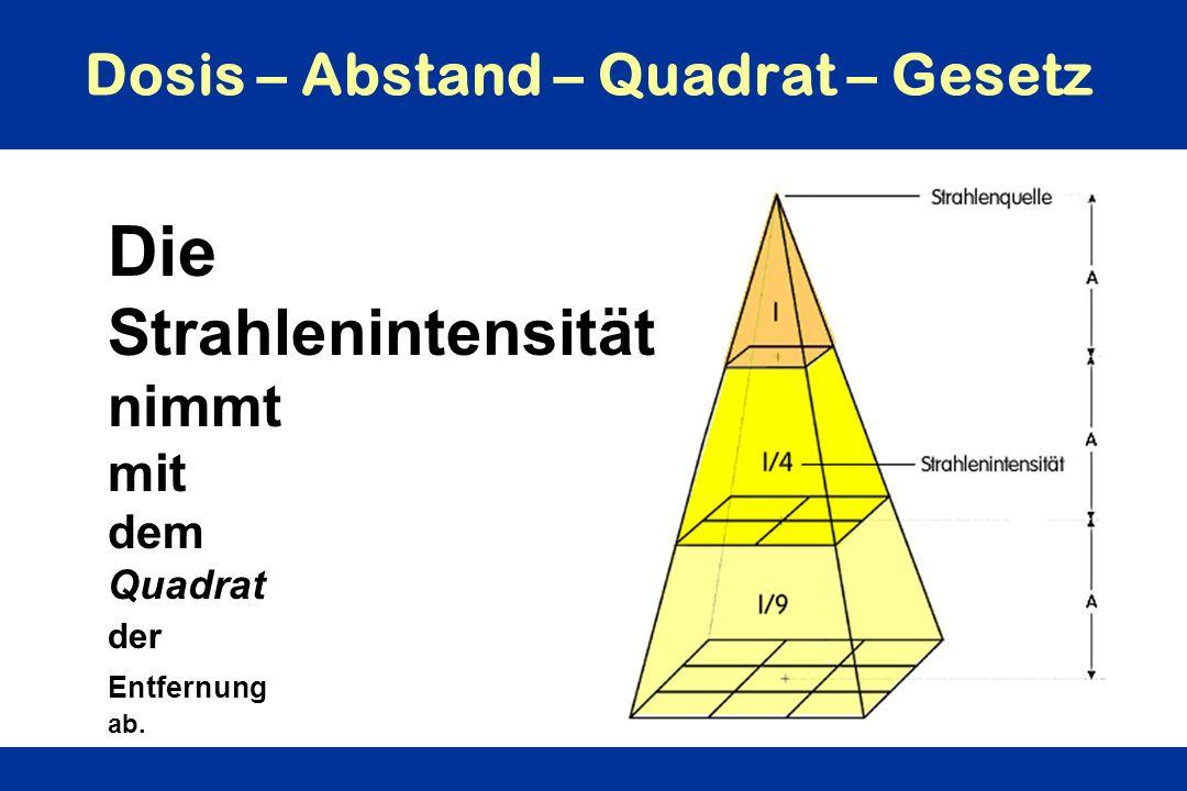 Dosis – Abstand – Quadrat – Gesetz Die Strahlenintensität nimmt mit dem Quadrat der Entfernung ab.
