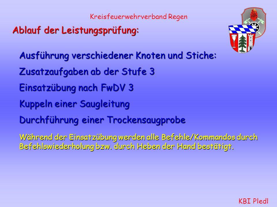 Kreisfeuerwehrverband Regen KBI Pledl Variante I Variante II Variante III Die Gruppe im Löscheinsatz Einsatz- übung vorgegebene Sollzeiten in Sekunden