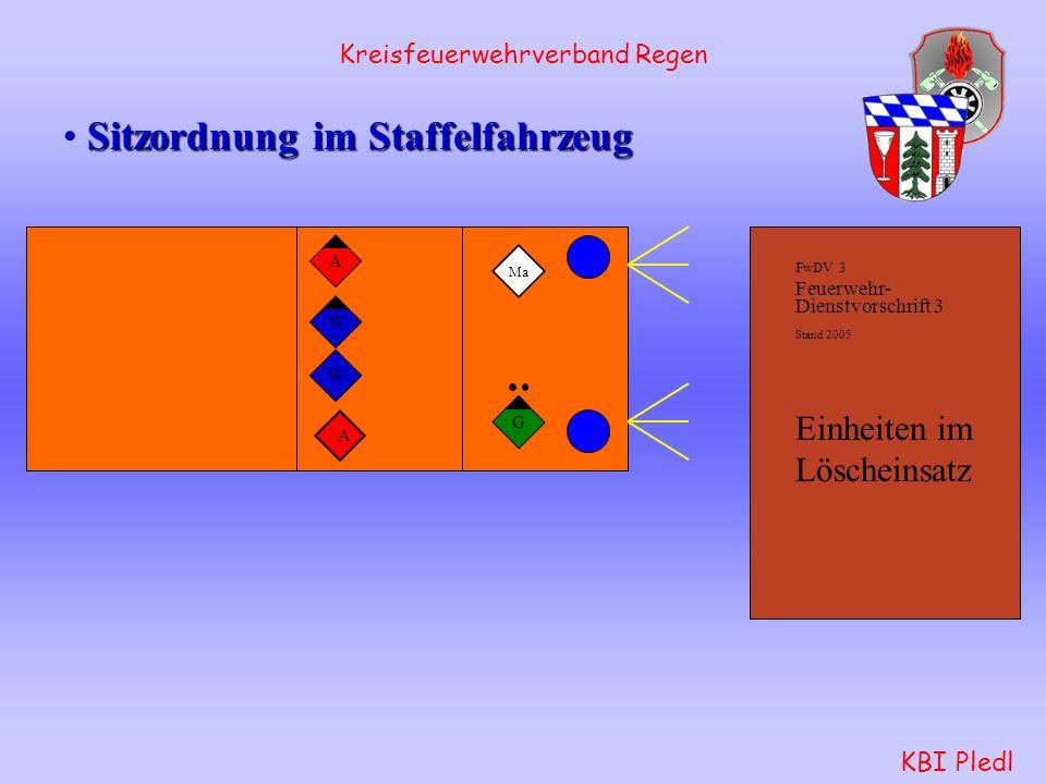 FwDV 3 Feuerwehr- Dienstvorschrift 3 Stand 2005 Einheiten im Löscheinsatz Kreisfeuerwehrverband Regen KBI Pledl Sitzordnung im Staffelfahrzeug G Ma A A W W
