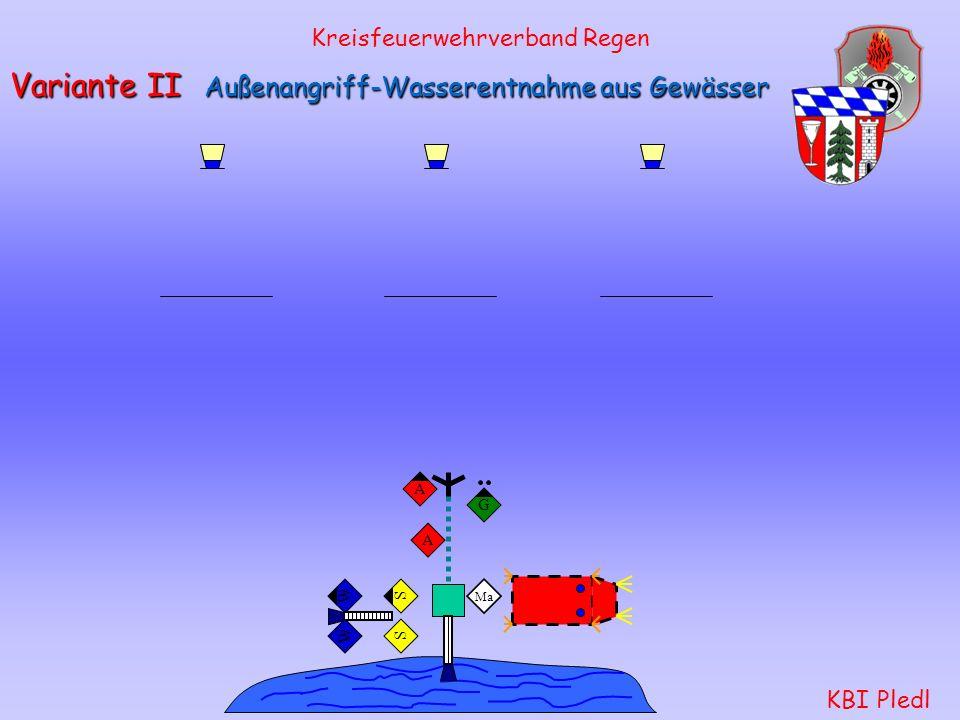 Kreisfeuerwehrverband Regen KBI Pledl Der Ablauf der Leistungsprüfung vom Verteiler zu den Strahlrohren ist identisch mit dem Ablauf Aussenangriff vom