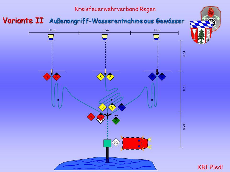 Kreisfeuerwehrverband Regen KBI Pledl Variante II Außenangriff-Wasserentnahme aus Gewässer Ma G W W S S AA