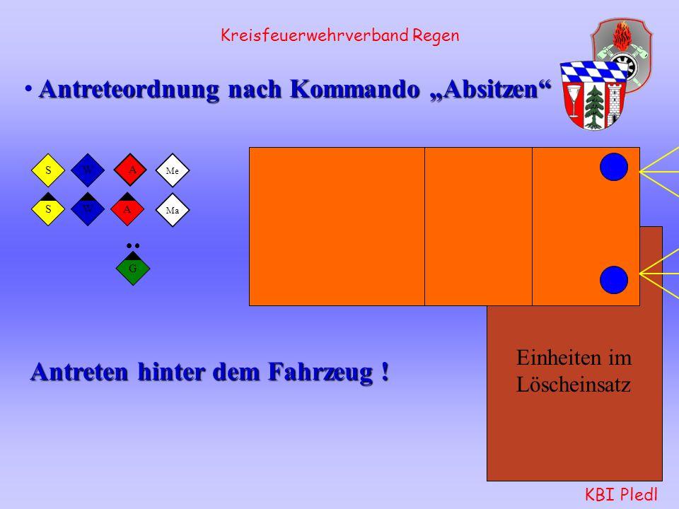 Kreisfeuerwehrverband Regen KBI Pledl Melder: geht zum Gruppenführer und arbeitet auf dessen Weisung.