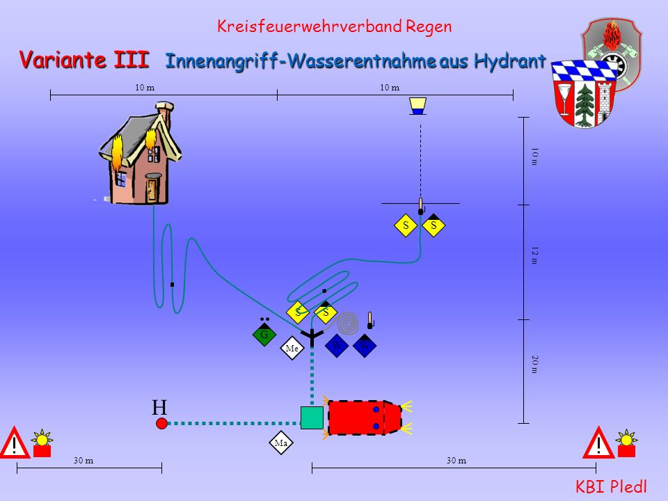 Kreisfeuerwehrverband Regen KBI Pledl Variante III Innenangriff-Wasserentnahme aus Hydrant WW Ma G H AA