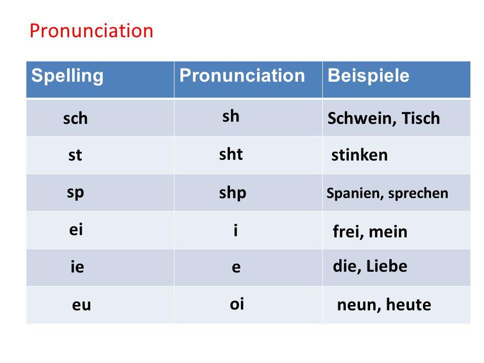 Pronunciation SpellingPronunciationBeispiele sch sh Schwein, Tisch st sht stinken sp shp Spanien, sprechen ei i frei, mein iee die, Liebe eu oi neun,