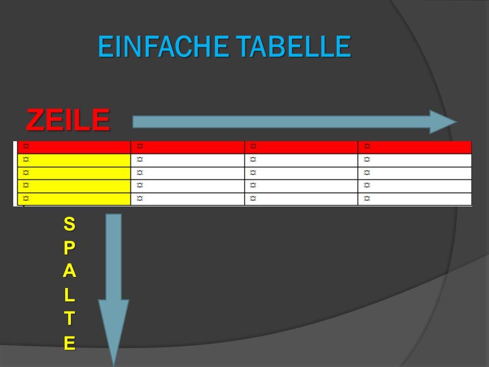 EINFACHE TABELLE ZEILE