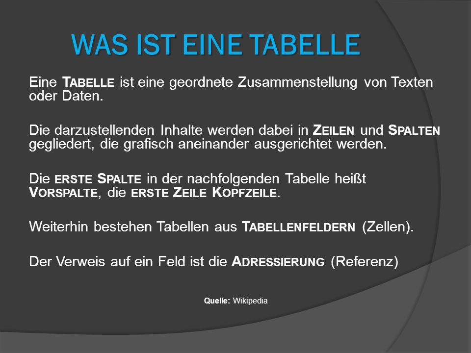 WAS IST EINE TABELLE Eine T ABELLE ist eine geordnete Zusammenstellung von Texten oder Daten. Die darzustellenden Inhalte werden dabei in Z EILEN und