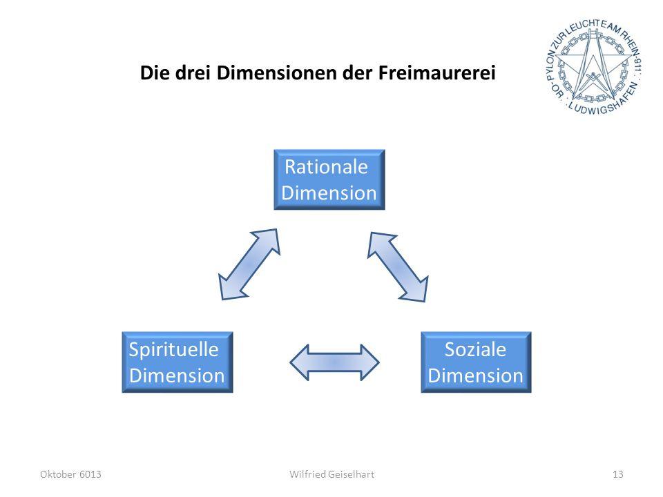 Wilfried GeiselhartOktober 601313 Rationale Dimension Spirituelle Dimension Soziale Dimension Die drei Dimensionen der Freimaurerei