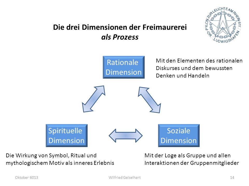 Wilfried GeiselhartOktober 601314 Rationale Dimension Spirituelle Dimension Soziale Dimension Die drei Dimensionen der Freimaurerei als Prozess Mit de