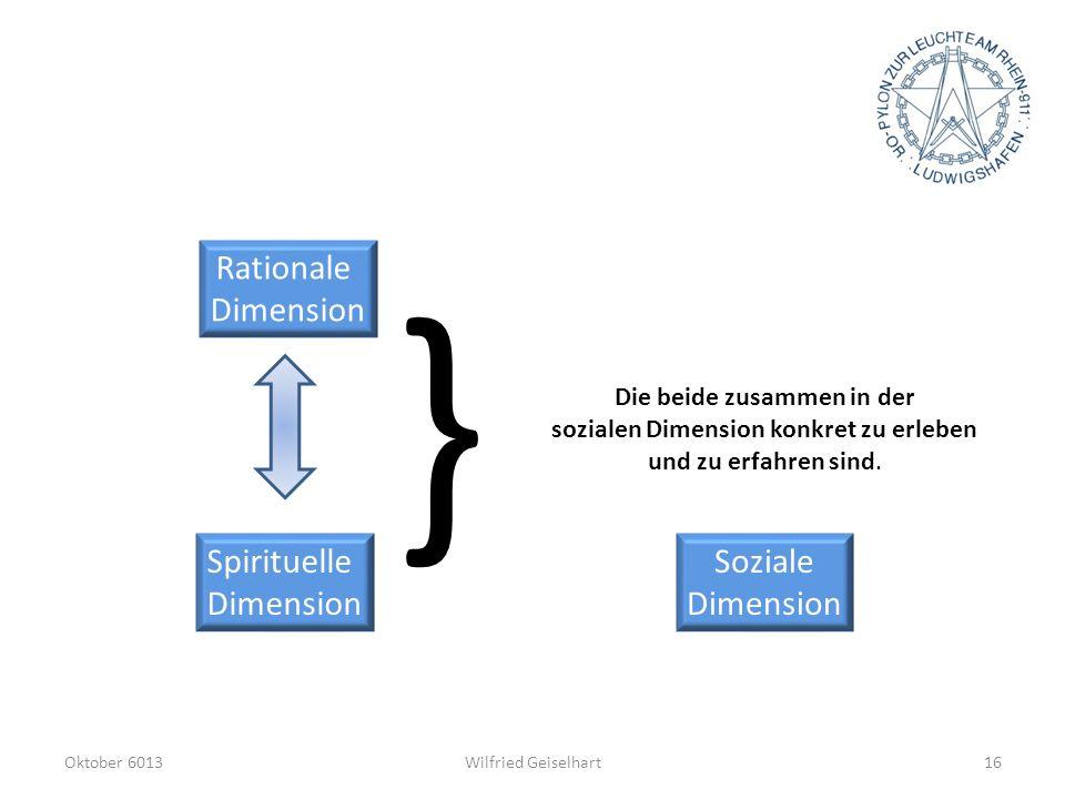 Wilfried GeiselhartOktober 601316 Die beide zusammen in der sozialen Dimension konkret zu erleben und zu erfahren sind. Rationale Dimension Spirituell