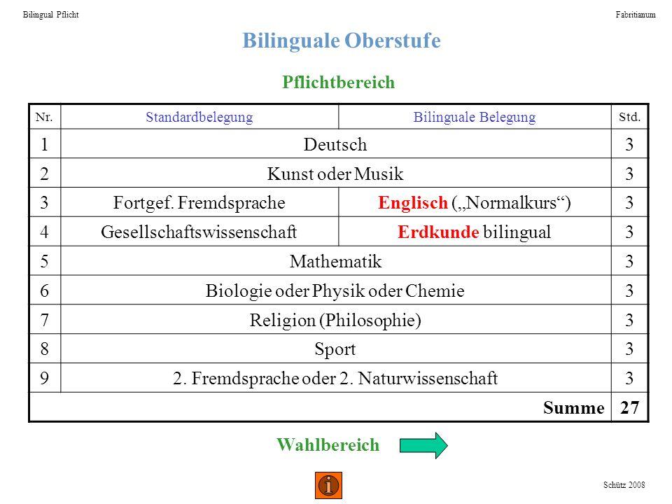 Bilinguale Oberstufe Bilingual PflichtFabritianum Schütz 2008 Nr. StandardbelegungBilinguale Belegung Std. 1Deutsch3 2Kunst oder Musik3 3Fortgef. Frem