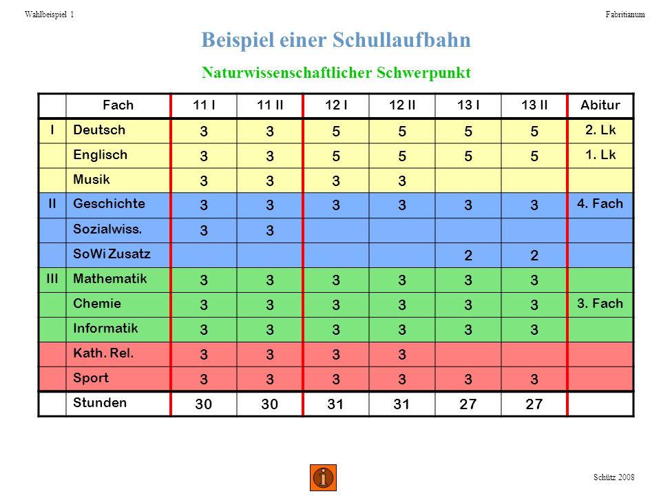 Beispiel einer Schullaufbahn Naturwissenschaftlicher Schwerpunkt Wahlbeispiel 1Fabritianum Schütz 2008 Fach11 I11 II12 I12 II13 I13 IIAbitur IDeutsch
