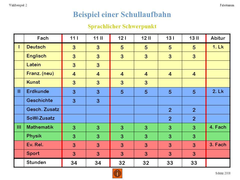 Beispiel einer Schullaufbahn Sprachlicher Schwerpunkt Wahlbeispiel 2Fabritianum Schütz 2008 Fach11 I11 II12 I12 II13 I13 IIAbitur IDeutsch 335555 1. L