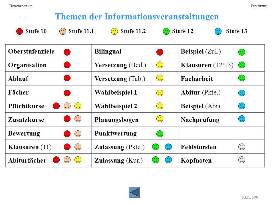 ThemenübersichtFabritianum Schütz 2008 Themen der Informationsveranstaltungen Stufe 10Stufe 11.1Stufe 11.2Stufe 12Stufe 13 OberstufenzieleBilingualBei