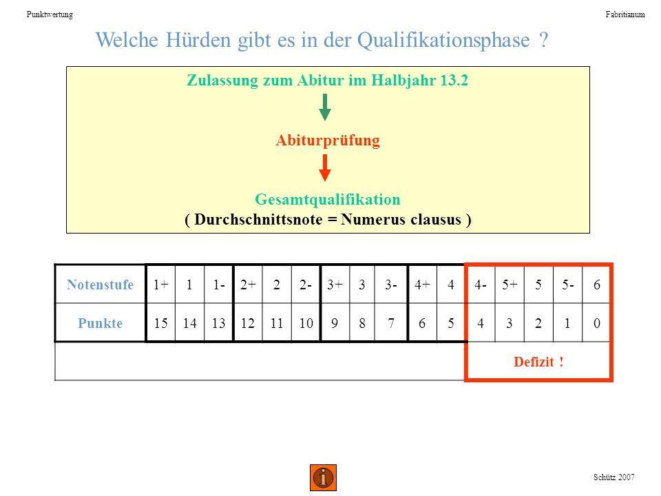 Zulassung zum Abitur im Halbjahr 13.2 Abiturprüfung Gesamtqualifikation ( Durchschnittsnote = Numerus clausus ) PunktwertungFabritianum Schütz 2007 We