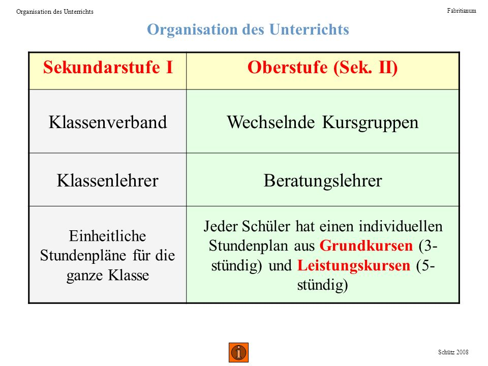 Stufe 10 Stufe 11 Stufe 12 Stufe 13 Abitur Der Weg zum Abitur Versetzung nach 11 Letzte Versetzung Zulassung Fabritianum Qualifikationsphase (2 LK + 6/7 GK) Einführungsphase (10/11 Gk) Schütz 2008 Abiturprüfung in 2 LK und 2 GK