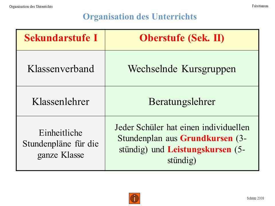 Organisation des Unterrichts Fabritianum Schütz 2008 Sekundarstufe IOberstufe (Sek. II) KlassenverbandWechselnde Kursgruppen KlassenlehrerBeratungsleh