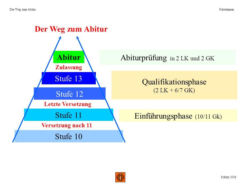 Stufe 10 Stufe 11 Stufe 12 Stufe 13 Abitur Der Weg zum Abitur Versetzung nach 11 Letzte Versetzung Zulassung Fabritianum Qualifikationsphase (2 LK + 6