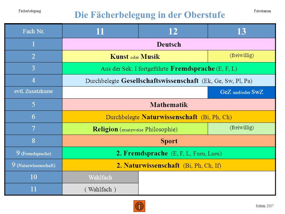 Die Fächerbelegung in der Oberstufe FächerbelegungFabritianum Fach Nr. 111213 1 Deutsch 2 Kunst oder Musik (freiwillig) 3 Aus der Sek. I fortgeführte
