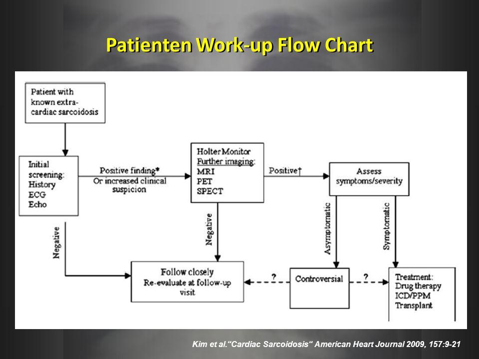 Patienten Work-up Flow Chart Kim et al.Cardiac Sarcoidosis American Heart Journal 2009, 157:9-21