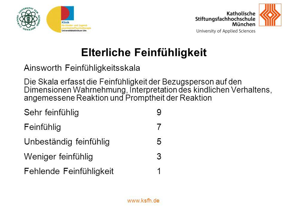 www.ksfh.de Elterliche Feinfühligkeit Ainsworth Feinfühligkeitsskala Die Skala erfasst die Feinfühligkeit der Bezugsperson auf den Dimensionen Wahrnehmung, Interpretation des kindlichen Verhaltens, angemessene Reaktion und Promptheit der Reaktion Sehr feinfühlig 9 Feinfühlig7 Unbeständig feinfühlig5 Weniger feinfühlig3 Fehlende Feinfühligkeit1