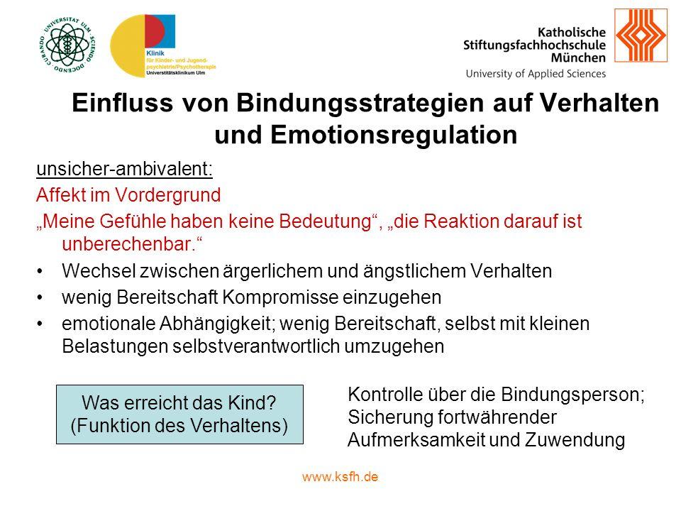 www.ksfh.de Einfluss von Bindungsstrategien auf Verhalten und Emotionsregulation unsicher-ambivalent: Affekt im Vordergrund Meine Gefühle haben keine Bedeutung, die Reaktion darauf ist unberechenbar.